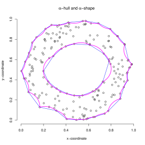 Alpha shapes with R and lattice